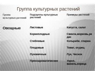Группа культурных растений Группа культурных растений Подгруппы культурных р