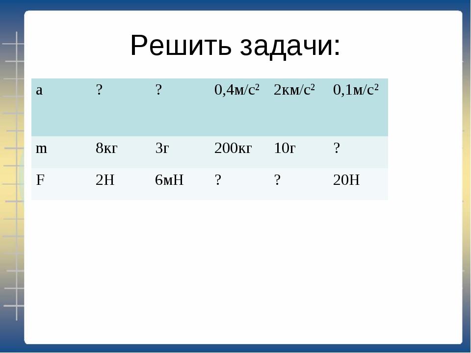 Решить задачи: a??0,4м/с22км/с20,1м/с2 m8кг3г200кг10г? F2Н6мН??...