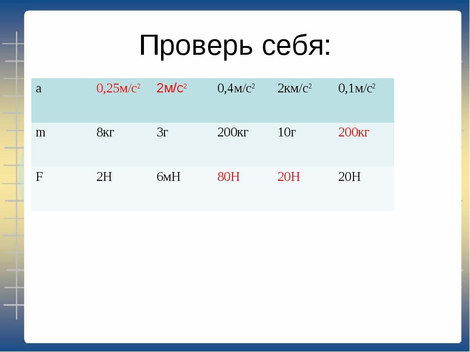 Проверь себя: a0,25м/с22м/с20,4м/с22км/с20,1м/с2 m8кг3г200кг10г200к...