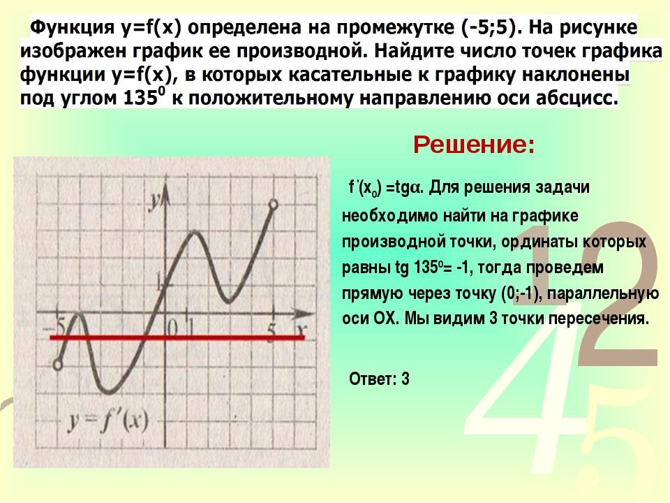 Решение: f'(х0) =tgα. Для решения задачи необходимо найти на графике произв...
