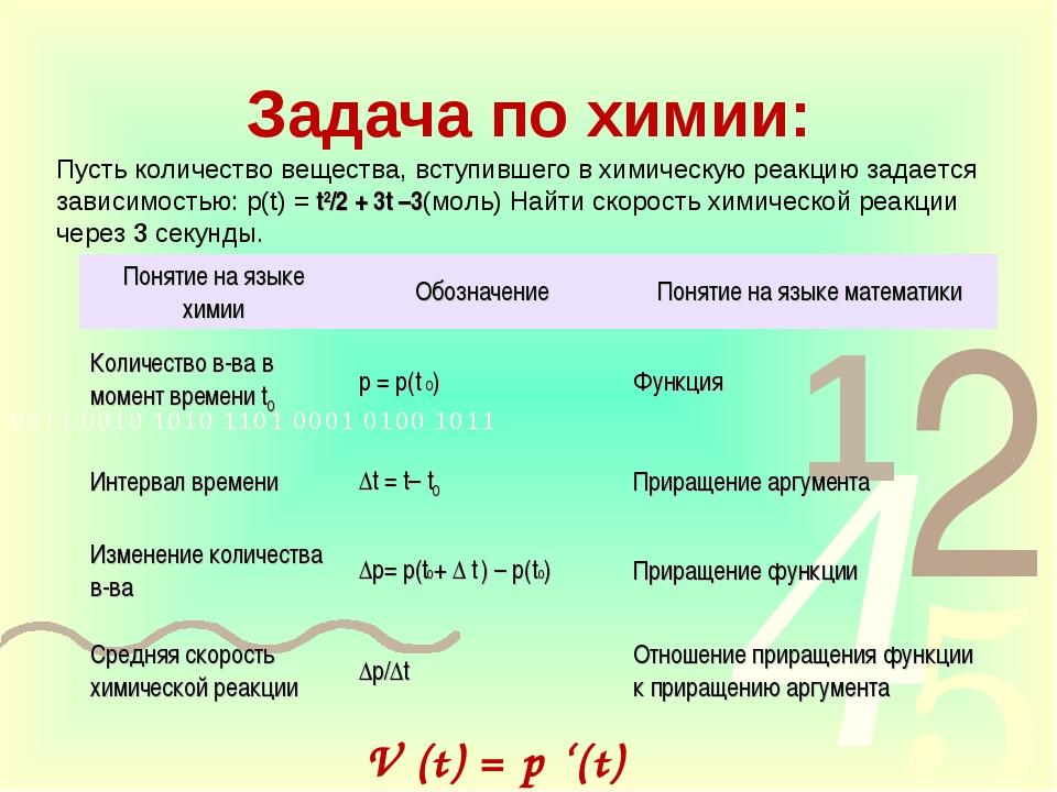 Задача по химии: Пусть количество вещества, вступившего в химическую реакцию...