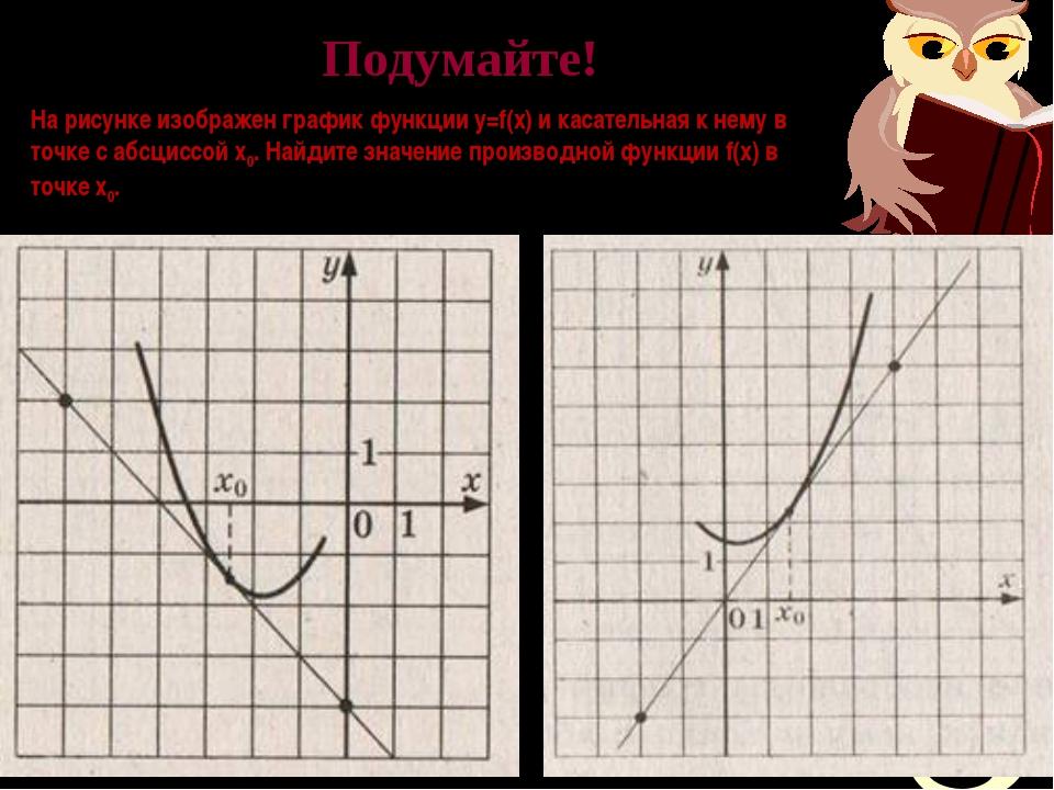 Подумайте! На рисунке изображен график функции y=f(x) и касательная к нему в...