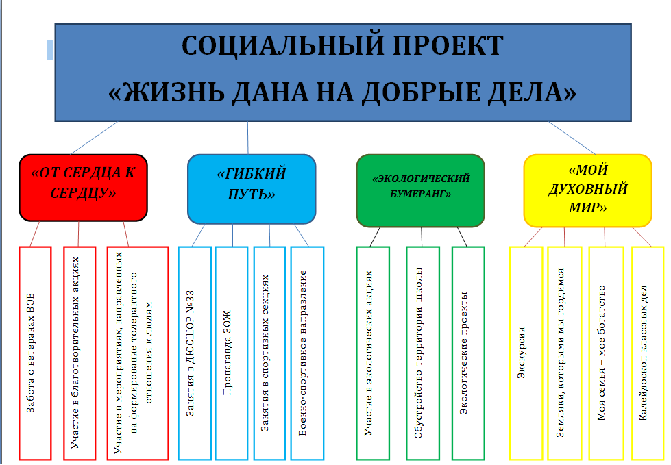 C:\Users\Юлия\Desktop\Безымянный.png