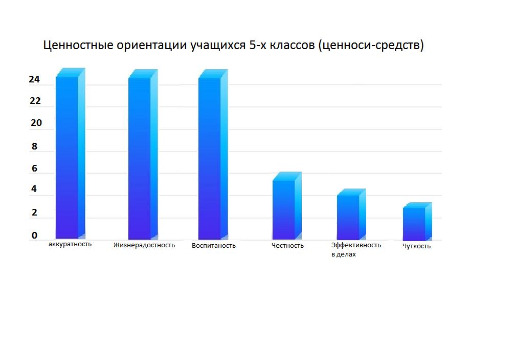 График 2.png