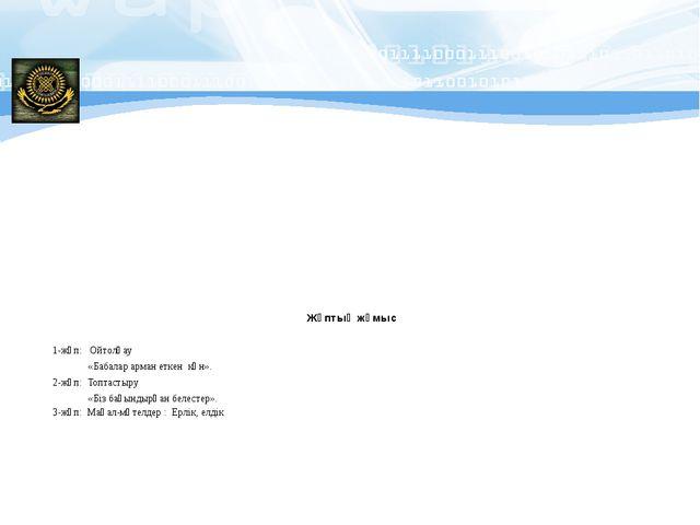 Жұптық жұмыс 1-жұп: Ойтолғау «Бабалар арман еткен күн». 2-жұп: Топтастыру «Бі...