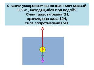С каким ускорением всплывает мяч массой 0,5 кг , находящийся под водой? Сила