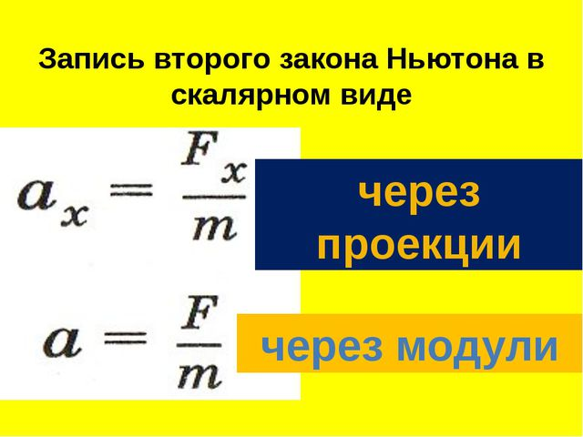 Запись второго закона Ньютона в скалярном виде через проекции через модули