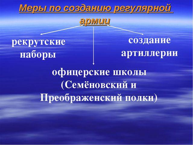 Меры по созданию регулярной армии рекрутские наборы офицерские школы (Семёнов...