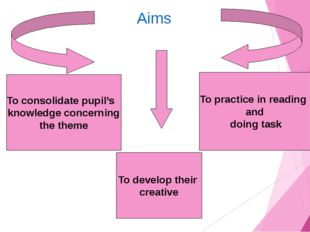 Aims To consolidate pupil's knowledge concerning the theme To develop their c
