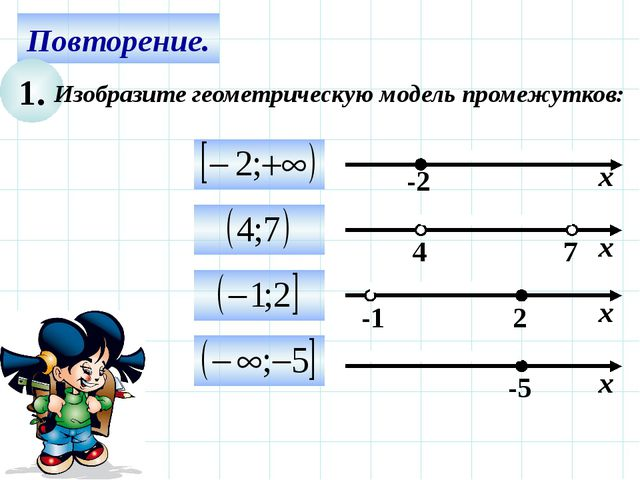Повторение. 1. Изобразите геометрическую модель промежутков: х -2 7 4 х -5 х...