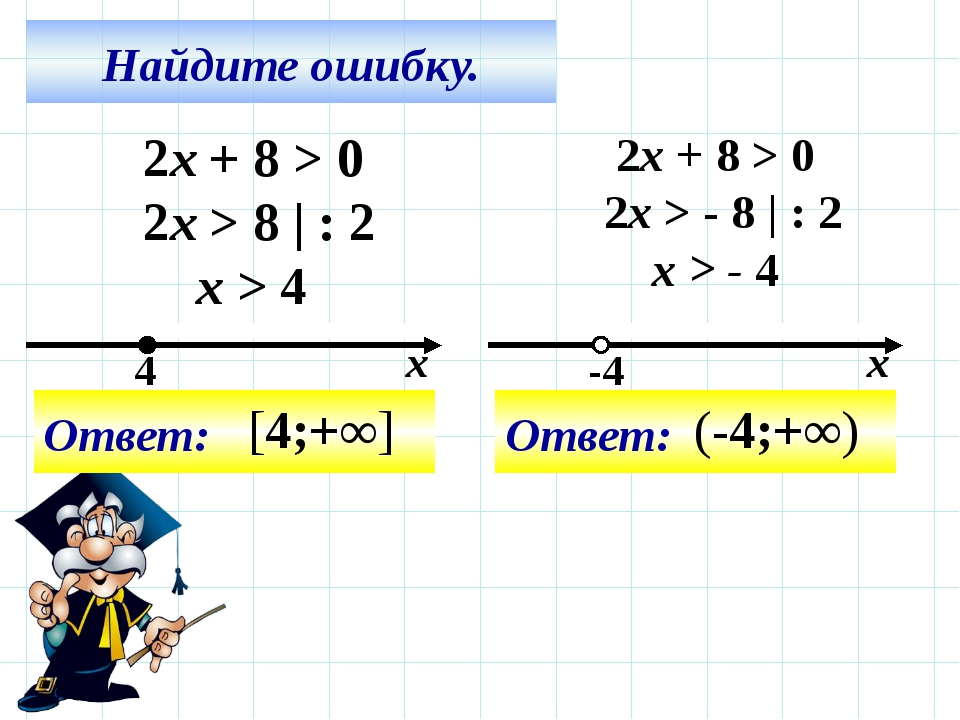Найдите ошибку. 2x + 8 > 0 2x > 8 | : 2 x > 4 Ответ: 2x + 8 > 0 2x > - 8 | :...