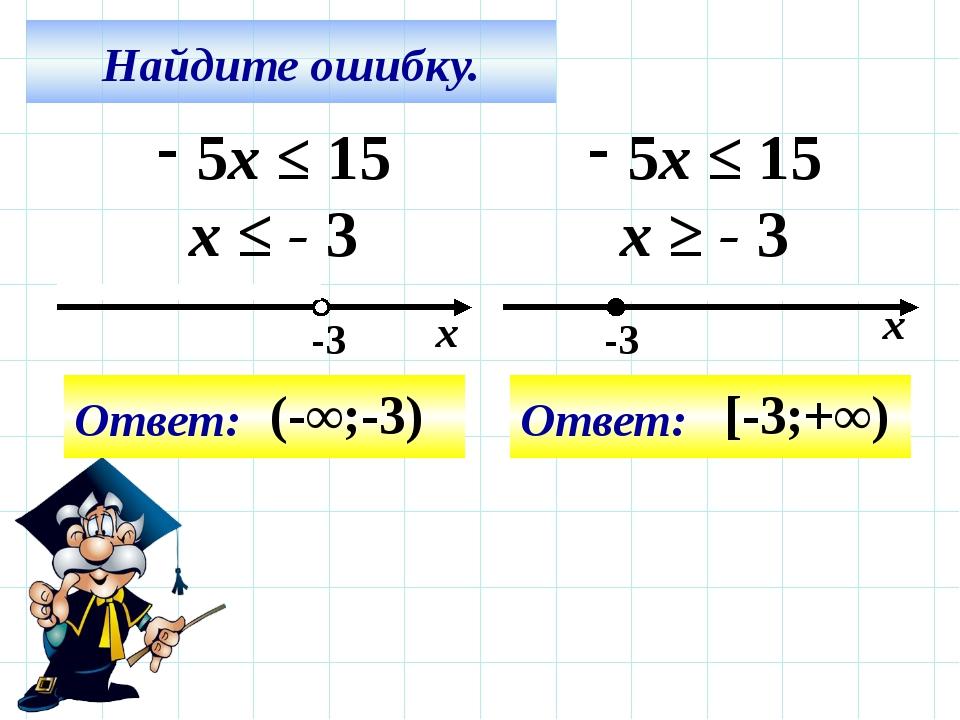 Найдите ошибку. 5x ≤ 15 x ≤ - 3 Ответ: (-∞;-3) 5x ≤ 15 x ≥ - 3 Ответ: [-3;+∞)...