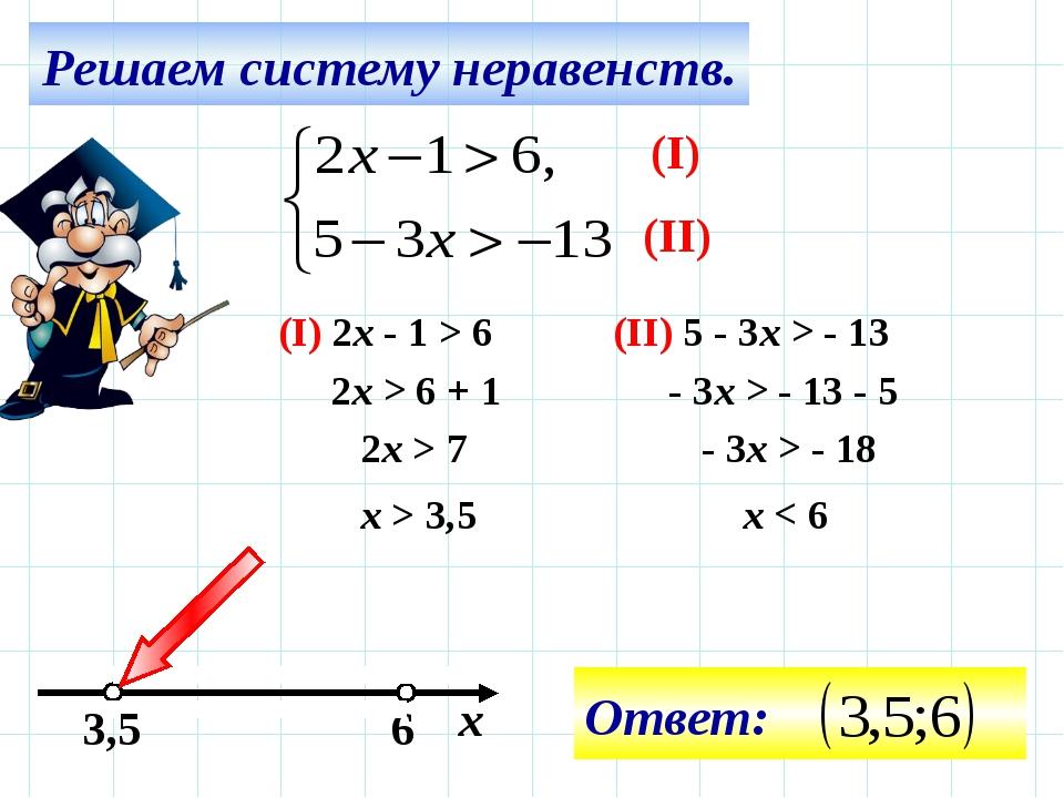 Решаем систему неравенств. 6 3,5 х (I) (II) (I) 2x - 1 > 6 (II) 5 - 3x > - 13...