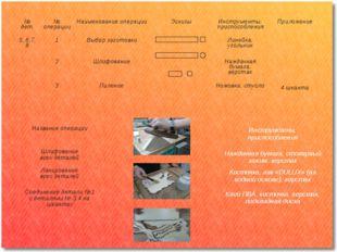 № дет. № операции Наименование операции Эскизы Инструменты, приспособления П