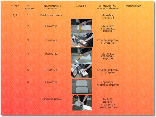 № дет. № операции Наименование операции Эскизы Инструменты, приспособления Пр...
