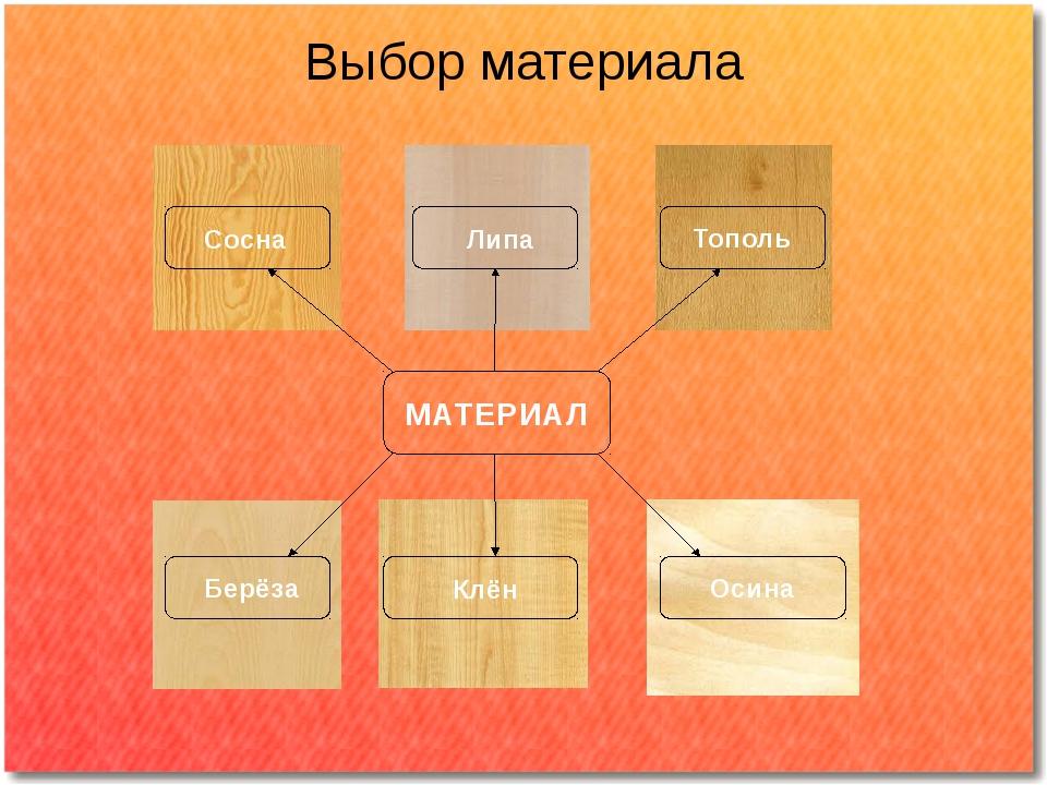 Выбор материала МАТЕРИАЛ Тополь Осина Липа Сосна Берёза Клён
