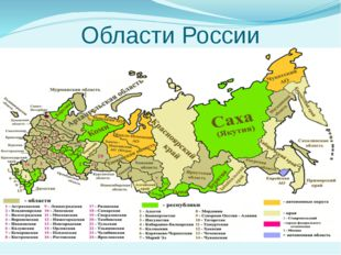 Области России