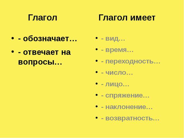 Глагол Глагол имеет - обозначает… - отвечает на вопросы… - вид… - время… - пе...