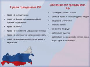 Права гражданина РФ Обязанности гражданина РФ соблюдать законы России уважать