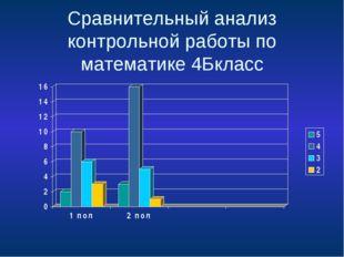 Сравнительный анализ контрольной работы по математике 4Бкласс