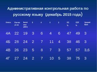 Административная контрольная работа по русскому языку  (декабрь 2015 года)
