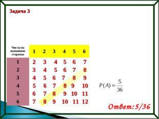 Задача 3 2 3 4 5 6 7 3 4 5 6 7 8 4 5 6 7 8 9 5 6 7 8 9 10 6 7 8 9 10 11 7 8 9