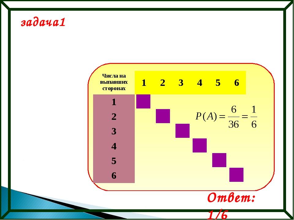задача1 Ответ: 1/6 Числа на выпавших сторонах123456 1 2 3...