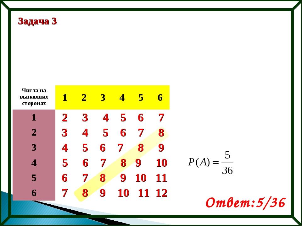 Задача 3 2 3 4 5 6 7 3 4 5 6 7 8 4 5 6 7 8 9 5 6 7 8 9 10 6 7 8 9 10 11 7 8 9...