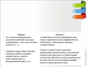 Оценка − это словесная характеристика результатов действий («молодец», «ориги