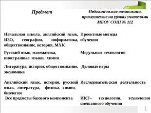 Предмет Педагогические технологии, применяемые на уроках учителями МБОУ СОШ №