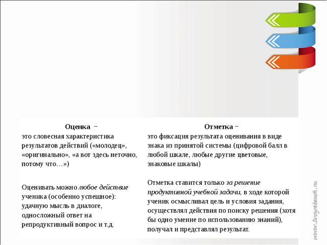 Оценка − это словесная характеристика результатов действий («молодец», «ориги...
