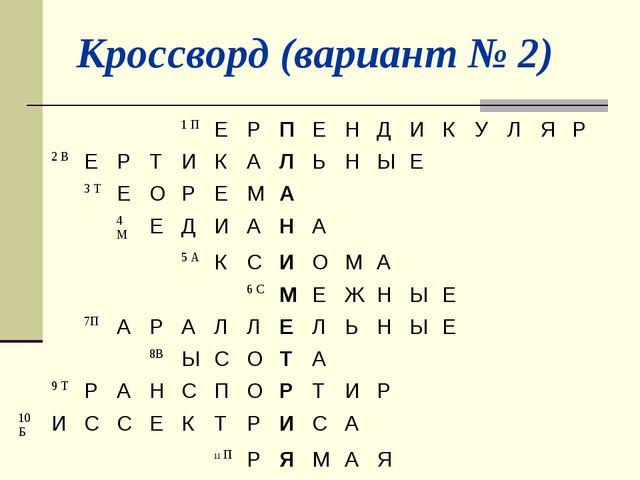 Кроссворд (вариант № 2) 1 ПЕРПЕНДИКУЛЯР 2 ВЕРТИКАЛЬНЫ...