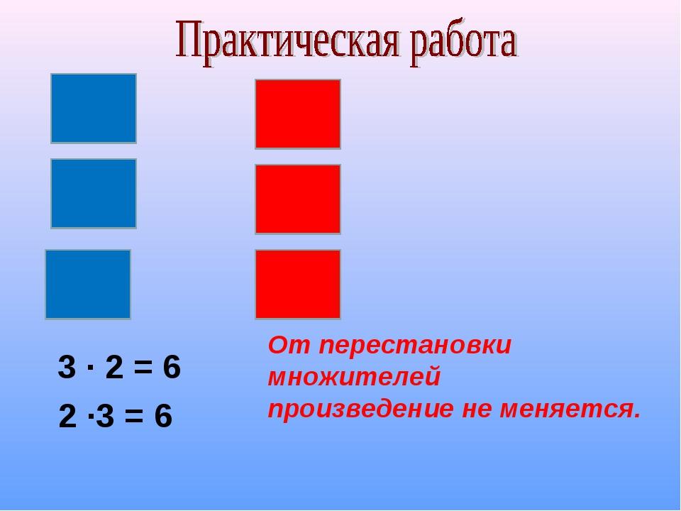 2 ∙3 = 6 3 ∙ 2 = 6 От перестановки множителей произведение не меняется.