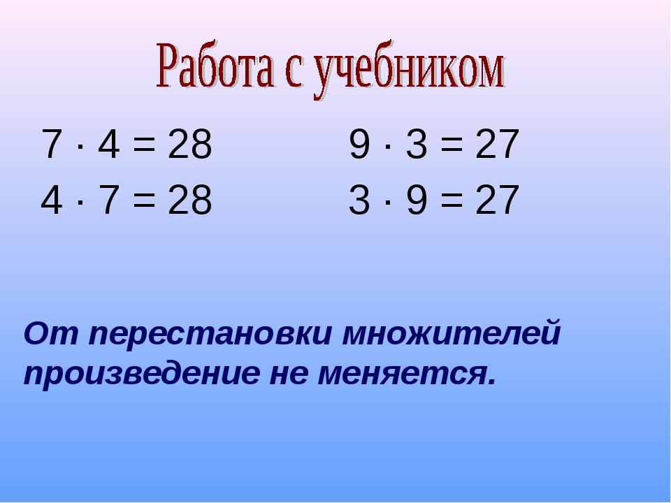 7 ∙ 4 = 28 4 ∙ 7 = 28 9 ∙ 3 = 27 3 ∙ 9 = 27 От перестановки множителей произв...