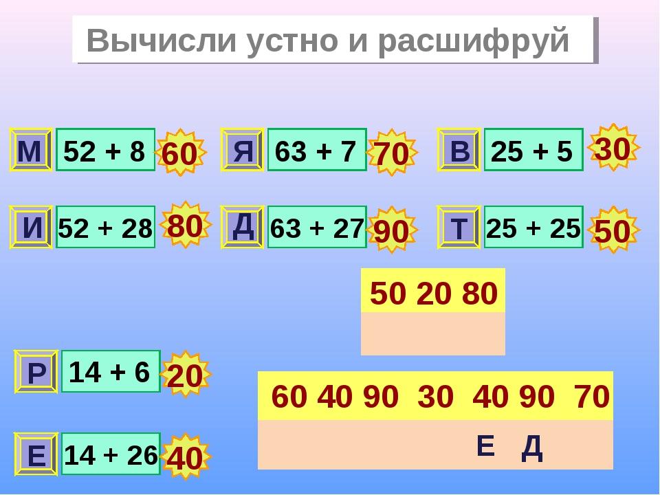 Вычисли устно и расшифруй 52 + 8 52 + 28 63 + 7 63 + 27 25 + 5 25 + 25 14 + 6...