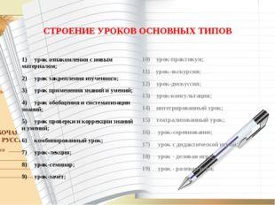 СТРОЕНИЕ УРОКОВ ОСНОВНЫХ ТИПОВ 1)урок ознакомления с новым материалом; 2