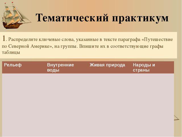 Тематический практикум 1. Распределите ключевые слова, указанные в тексте пар...