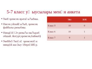 5-7 класс уҡыусылары менән анкета №е8 эремсек яратаһы7ы8мы. Нисек уйлайһы7ы8