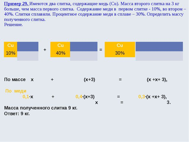 Пример 29. Имеются два слитка, содержащие медь (Cu). Масса второго слитка на...