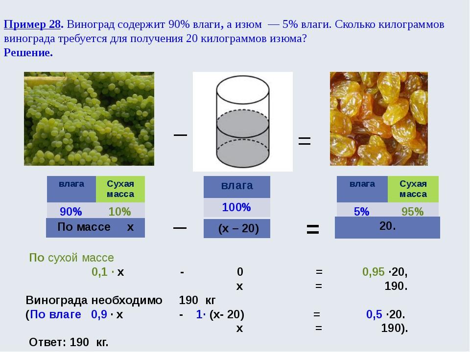 Пример 28. Виноград содержит 90% влаги, а изюм — 5% влаги. Сколько килограм...
