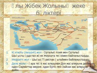 Ұлы Жібек Жолының жеке бөліктері Көктасты (лазурит) жол - Орталық Азия мен Ор
