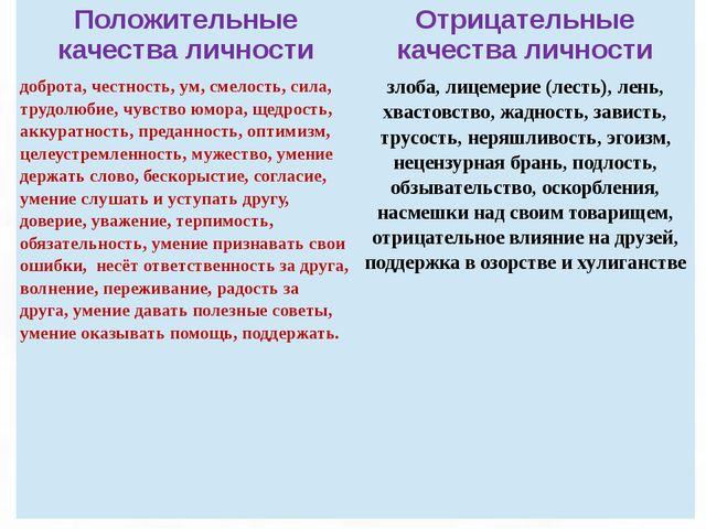 Положительные качества личности Отрицательные качества личности доброта, чест...