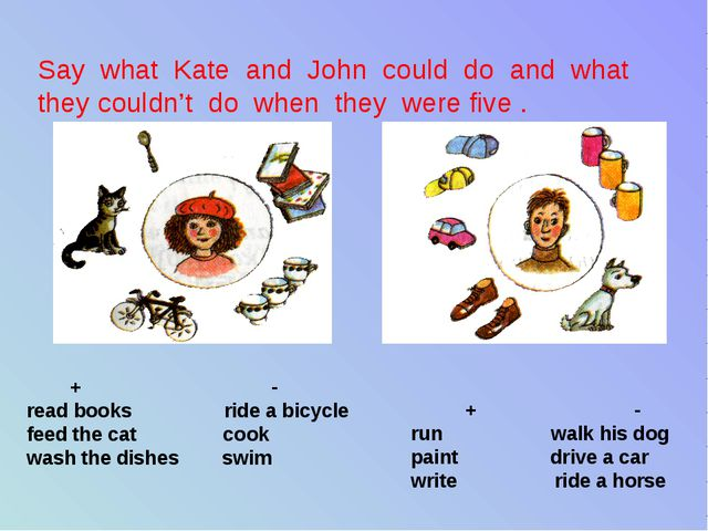 Say what Kate and John could do and what they couldn't do when they were five...