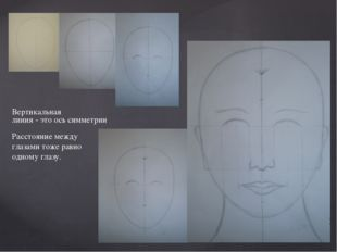 Вертикальная линия - это ось симметрии Расстояние между глазами тоже равно од