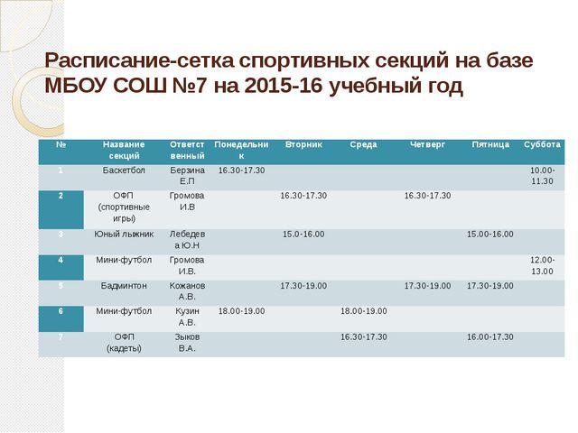 Расписание-сетка спортивных секций на базе МБОУ СОШ №7 на 2015-16 учебный г...