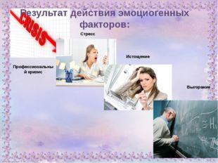 Профессиональный кризис Стресс Истощение Выгорание Результат действия эмоциог