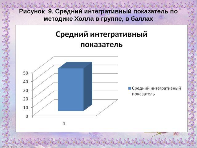 Рисунок 9. Средний интегративный показатель по методике Холла в группе, в бал...