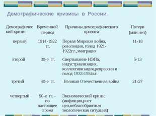 Демографические кризисы в России. Демографический кризис Временной период При