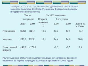 ОБЩИЕ ИТОГИ ЕСТЕСТВЕННОГО ДВИЖЕНИЯ НАСЕЛЕНИЯ за первое полугодие 2010года (П