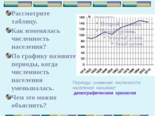 Рассмотрите таблицу. Как изменялась численность населения? По графику назови